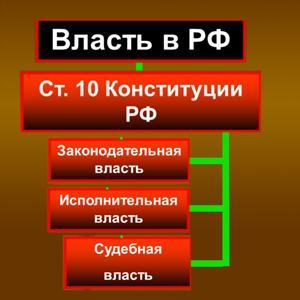 Органы власти Михайловского