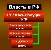 Органы власти в Михайловском